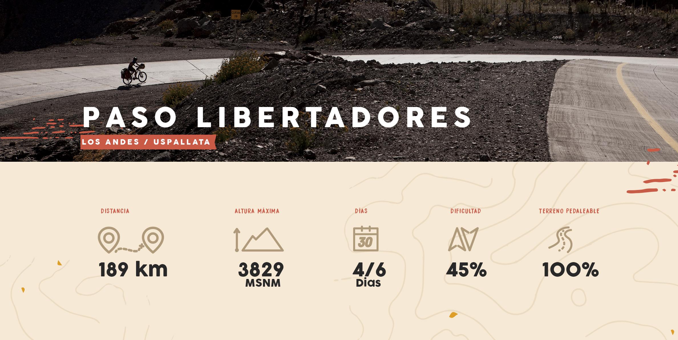 Paso Libertadores