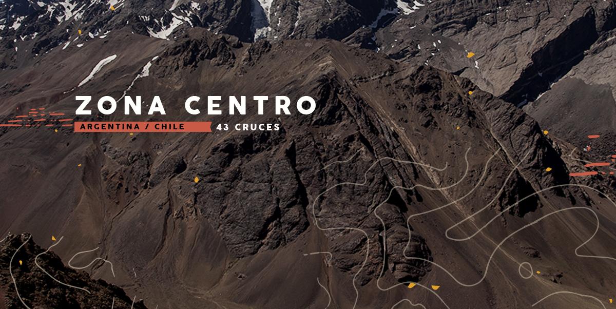 Zona Centro Arg Chile